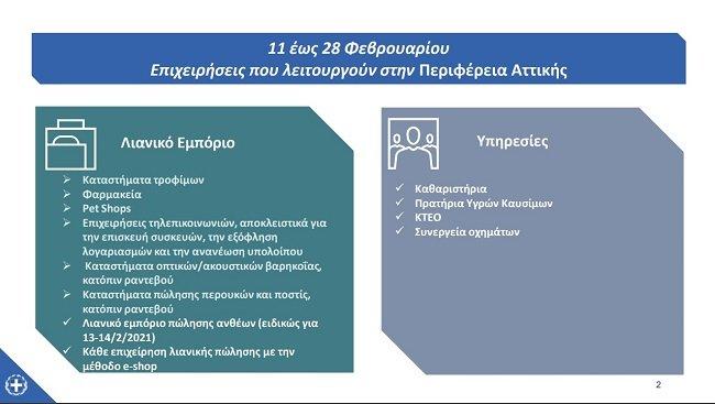 Αυτά είναι τα μέτρα λειτουργίας των καταστημάτων μέχρι 28 Φεβρουαρίου