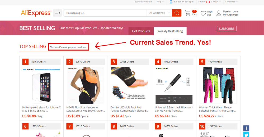 Shopify Product Research Using Aliexpress