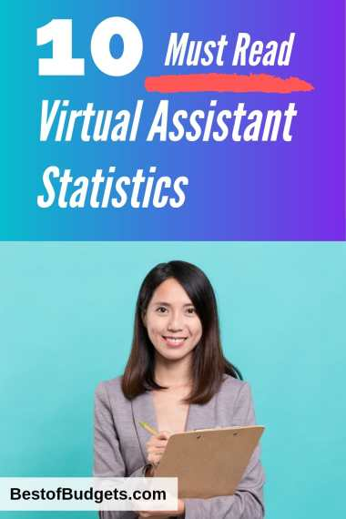 In this post I'll share 10 important statistics on virtual assistants every freelancer, entrepreneur, and businesses should know. #virtualassistants #va