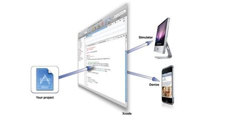 mobileDev