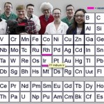 The Periodic Table of Videos