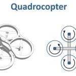 Visual Navigation for Flying Robots