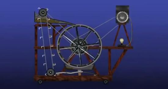 Free Energy - Perpetual-Motion-Machine