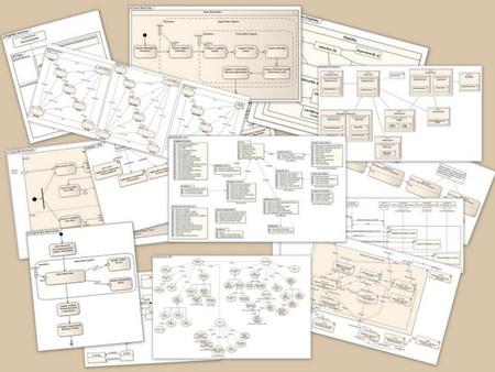 UML-Diagrams