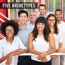 Alison Organizational Culture