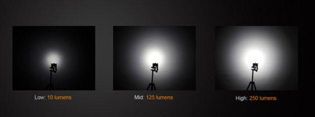 Brightest Lumen Light Bulb