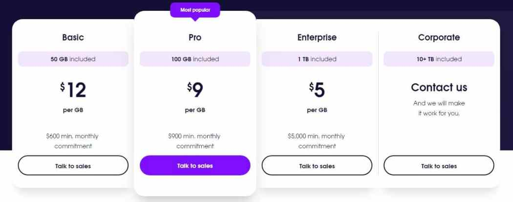 Oxylabs pricing