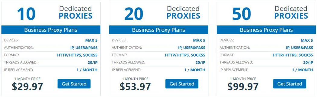 dedicated proxies from YPP