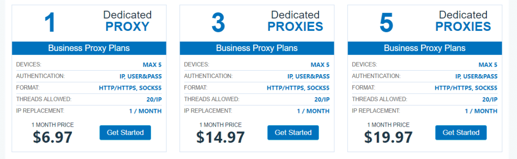 Pricing of YPP dedicated proxies