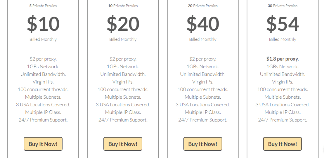 Pricing of private proxies
