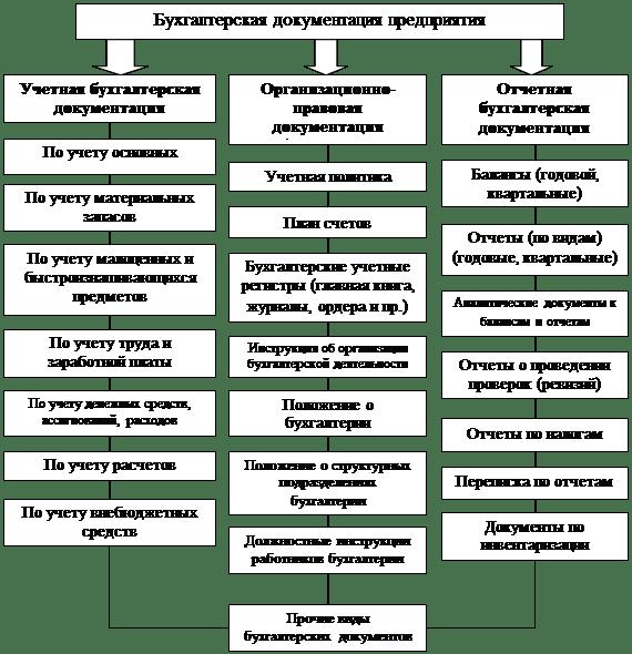 Инструкция По Конфиденциальному Делопроизводству ...