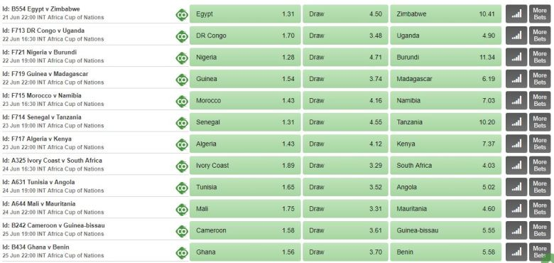 afcon betting