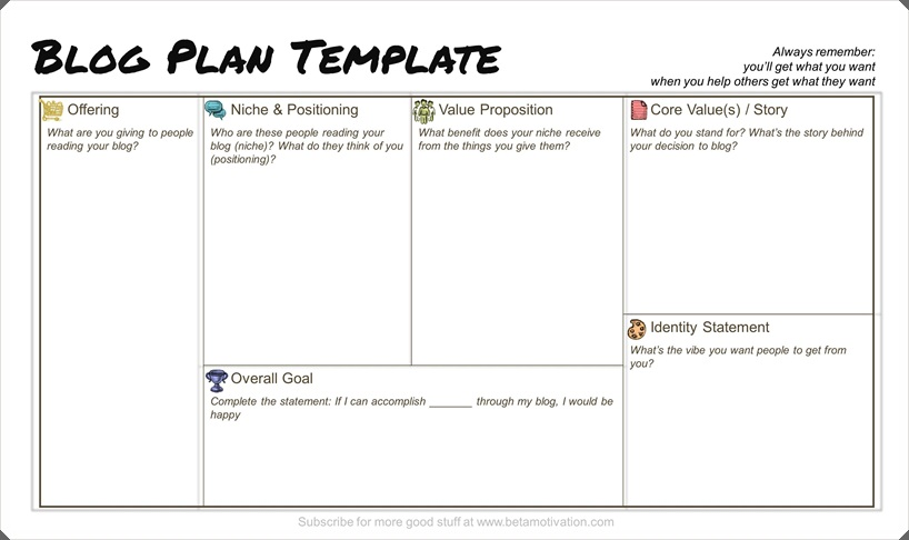 Blog Plan To Live To Make A Difference Help Other People Great Pictures