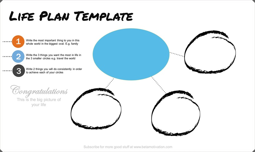 this is your life template - 2 free templates i use to plan my life and blog beta