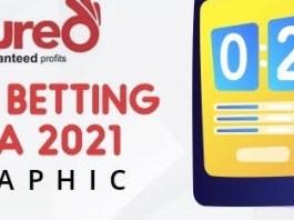 betting survey in nigeria 2021