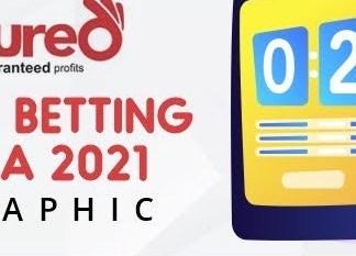 sondage sur les paris au nigeria 2021