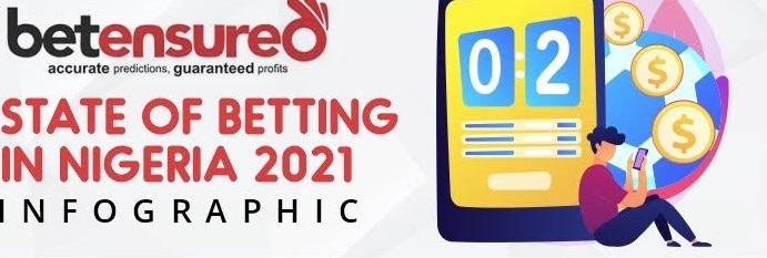 Wettumfrage in Nigeria 2021