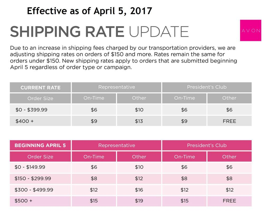shipping costs 2017