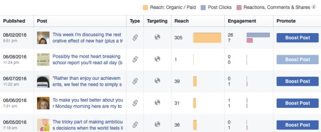Social media analytics on Facebook
