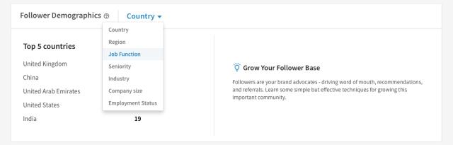LinkedIn follower breakdown