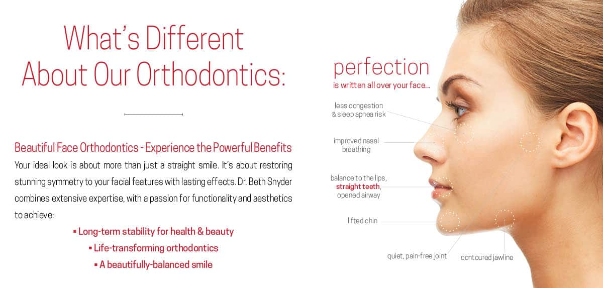 What Makes Our Ortho Different Graphic