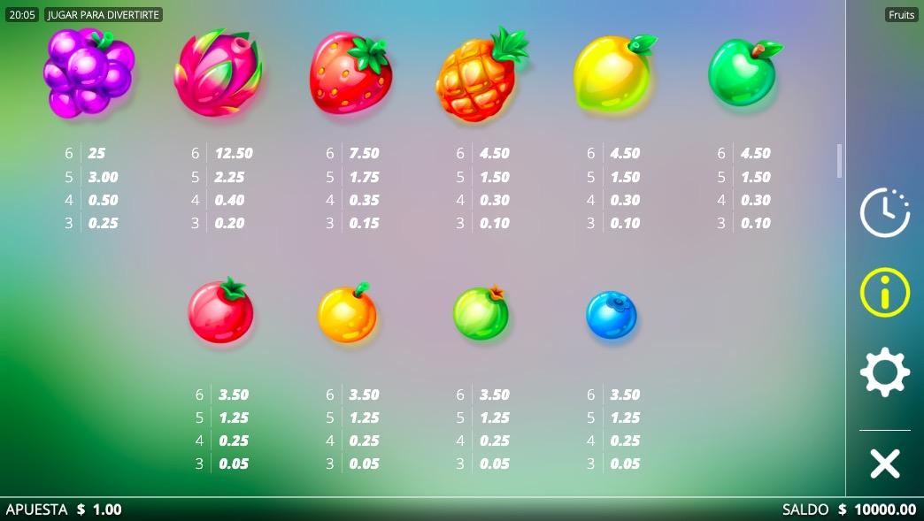 pagos-tragamonedas-fruits-nolimit-city