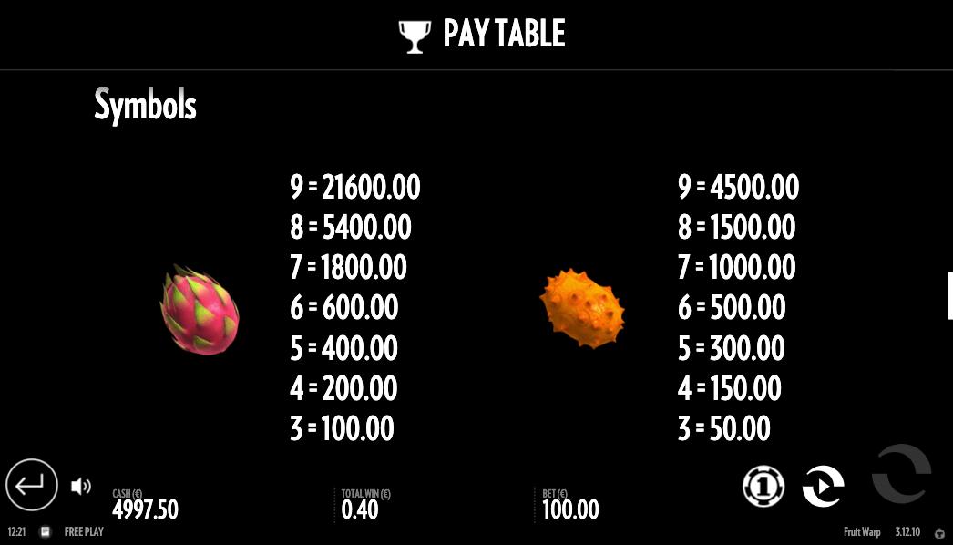 premios-en-fruit-warp