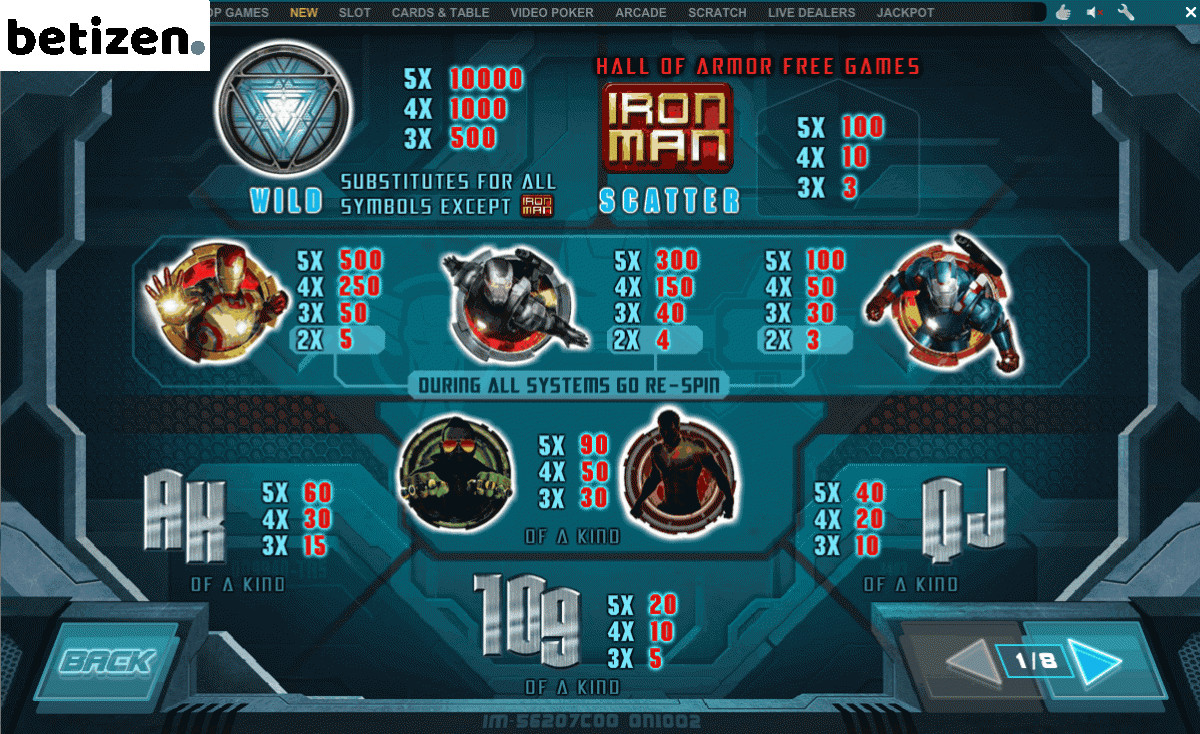 slot-Iron-Man-3-paytable