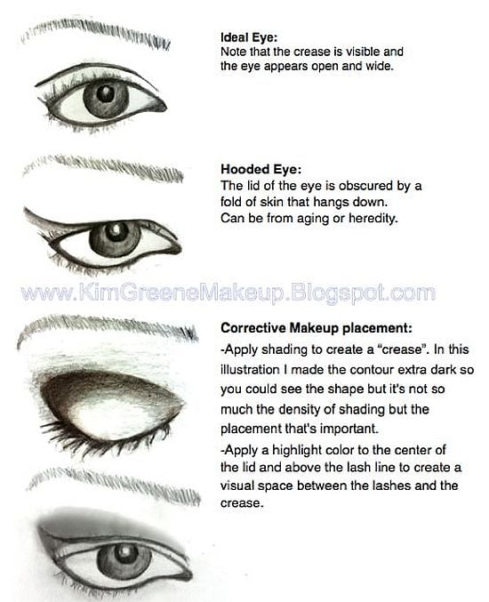 Hooded Eye Makeup Tips