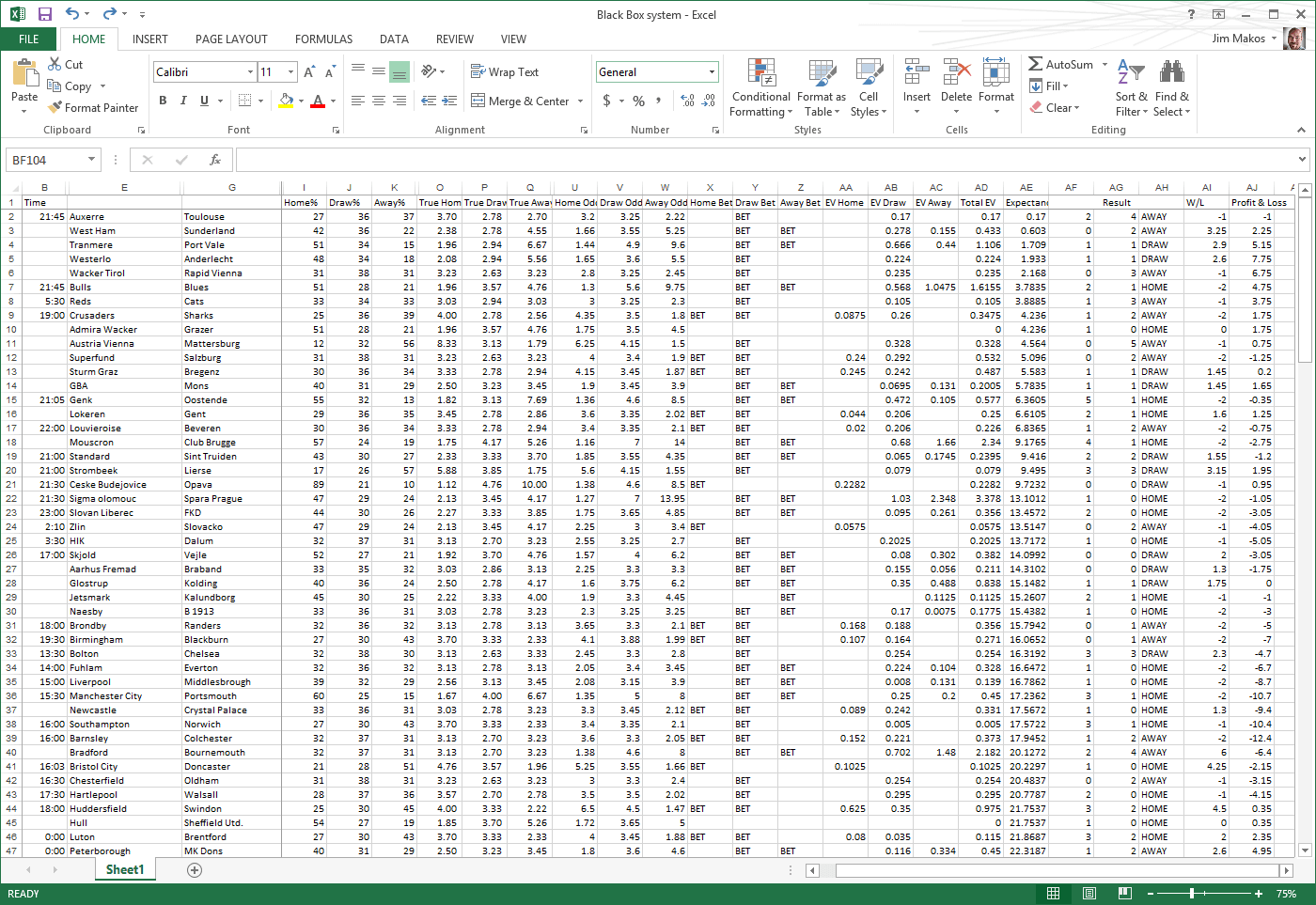 Keep Track Of Your Betting Performance With An Excel
