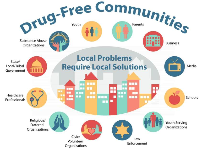 Drug-Free Communities infographic preview