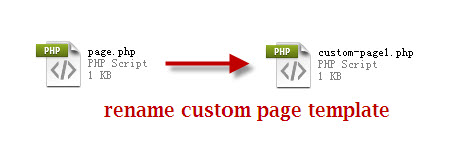 Php Page Template