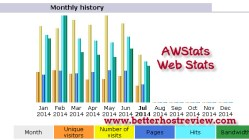 view site stats using awstats