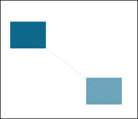 A ghosted preview of a motion path's ending position removes much of the guesswork.