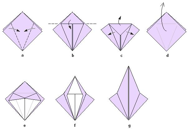 Petal Fold