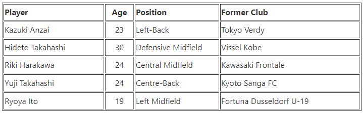 Sagan Tosu Players In