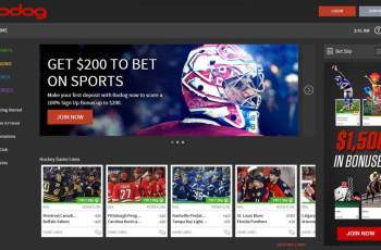 BODOG – Get Free Bet On Bodog