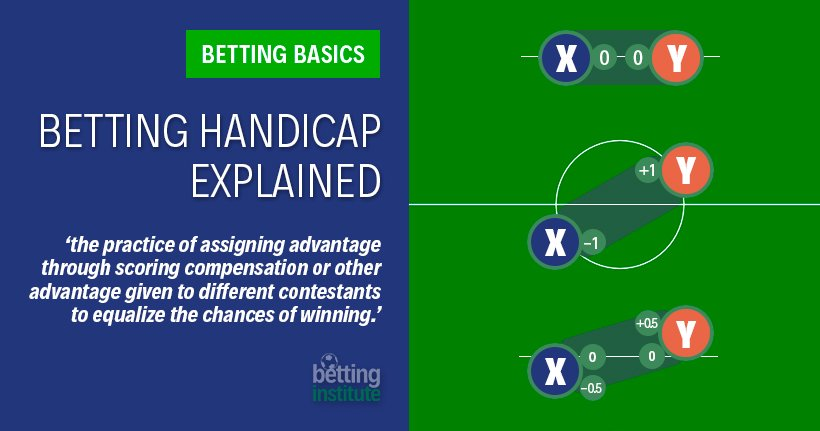 Betting Handicap Explained