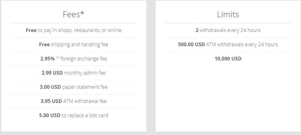 neteller prepaid card fees and limits