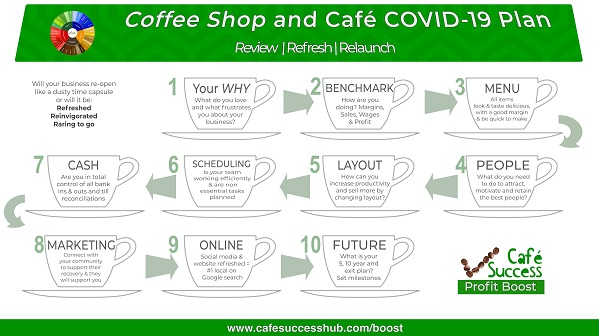 Hub for cafe and hospitality - Coffee Shop and Cafe COVID-19 Plan