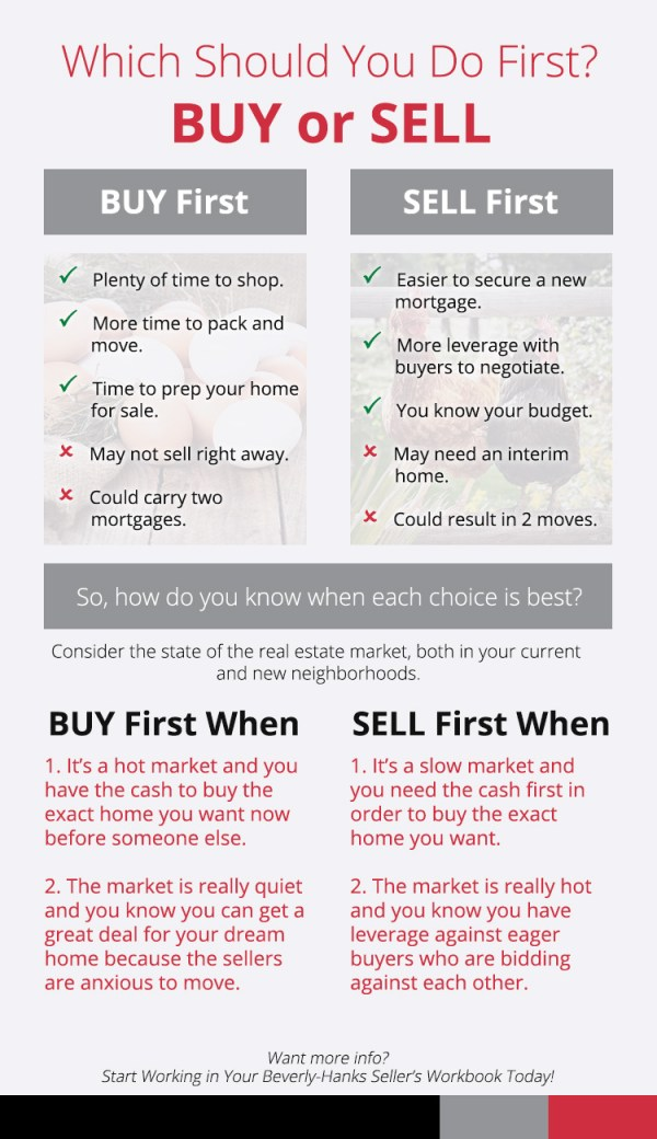 Which Comes First: Selling Your Current Home or Buying a New One?