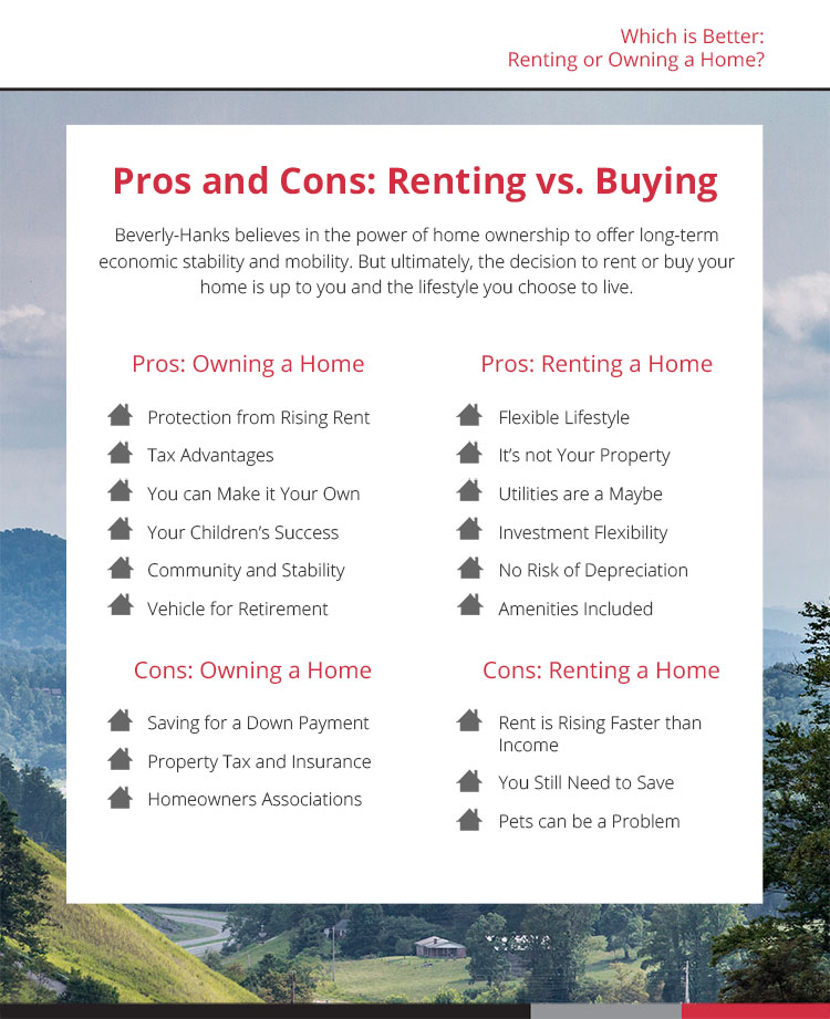 Which is Better: Renting or Owning a Home?