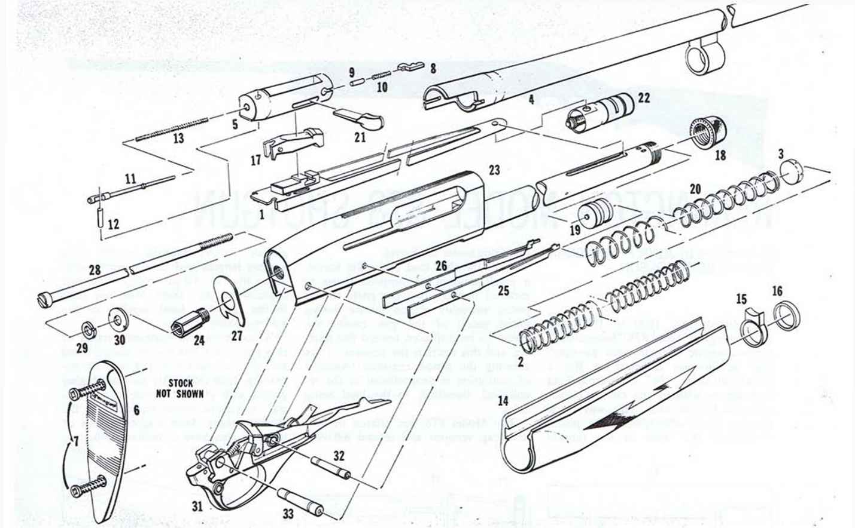 Remington Model Shotgun