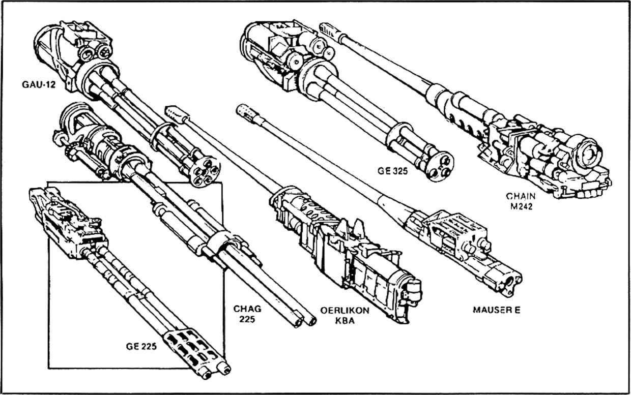 Weapon Super Rifle