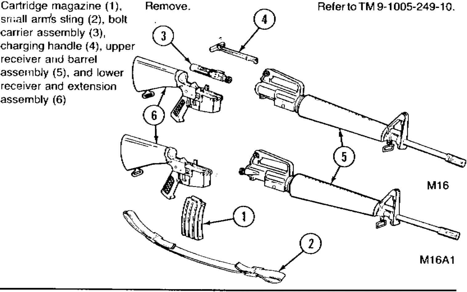 Major Components Of Mma Rifle