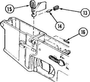 M16 Auto Sear Pin Location  Wiring Diagram And Fuse Box
