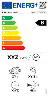 EU Energielabel Geschirrspüler