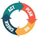 pdca-circle-image