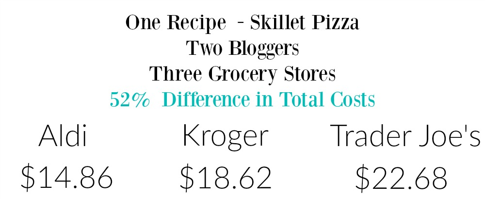 Not all grocery stores are created equal. Learn about the difference in costs for the same recipe in three different stores.