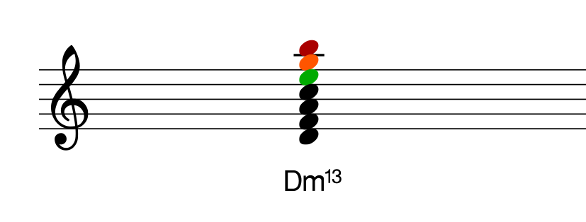 dm7-and-dm9-and-dm11-and-dm13-1